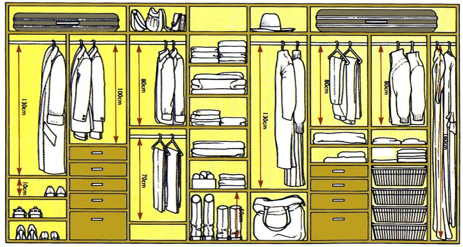 Количество и размеры секций в шкафу купе