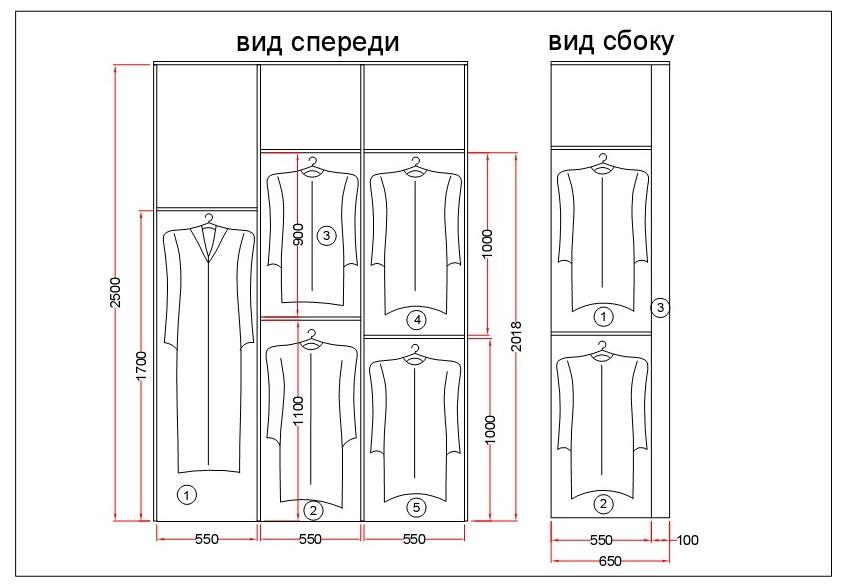 Схема размещения труб для одежды в шкафу купе