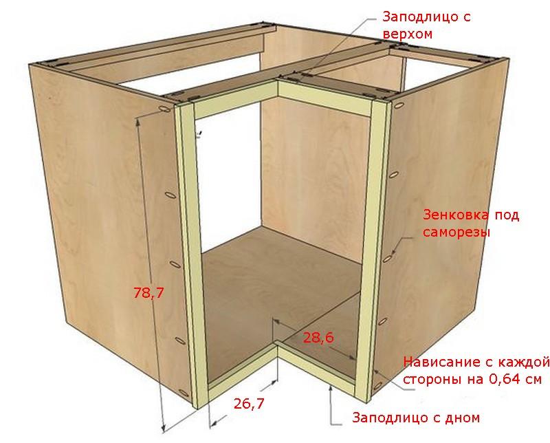 Кухонный модуль угловой