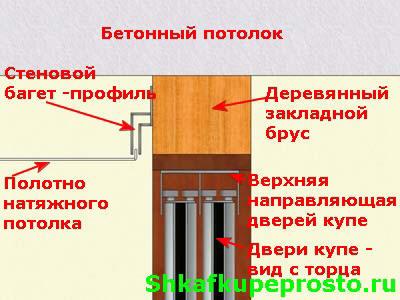 Натяжной потолок и встроенный шкаф купе.
