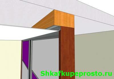 Крепление натяжного потолка к шкафу купе с помощью универсального или потолочного профиля.