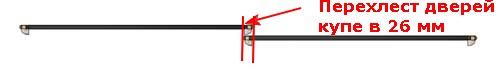 Размер перехлеста дверей купе из асиметричного профиля.