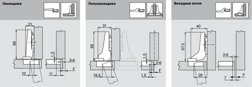 Автомобильный амортизатор вместо доводчика двери схема установки