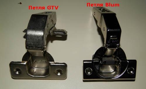 Петли GTV и Blum с доводчиками.
