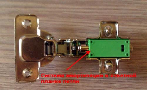 Амортизатор для петли установлен в ответную планку
