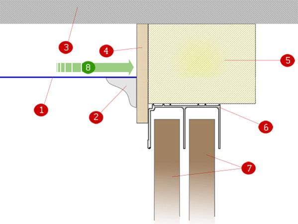 Схема сопряжение натяжного потолка и шкафа купе