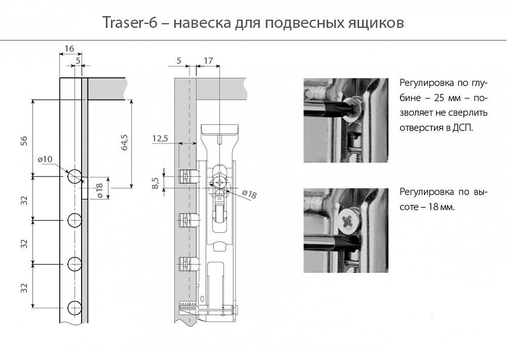 Регулировки навескм для подвесных шкафов Traser-6