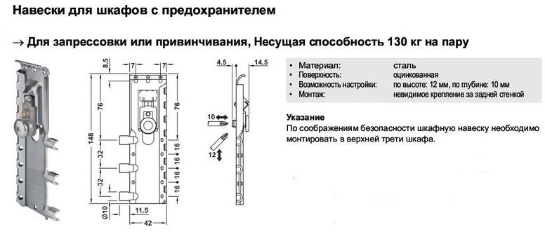 Схема установки навеса на боковую стенку