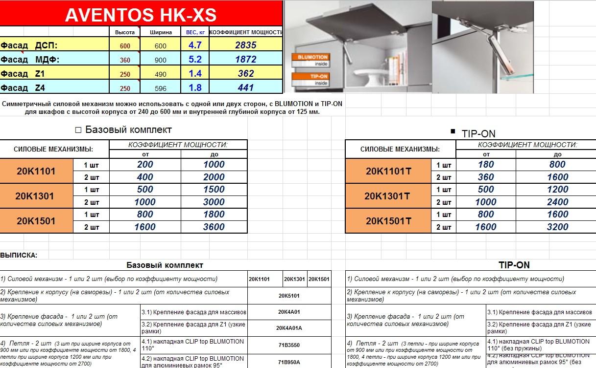 Информация по подбору силового механизма Aventos HK-XS