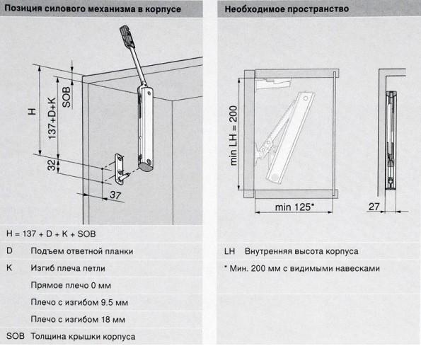 Схема монтажа подъемного механизма Aventos HK-XS