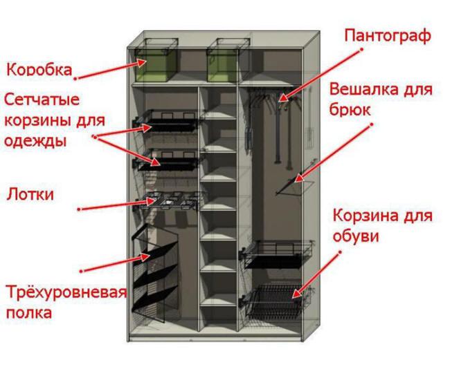 Наполнение шкафа купе