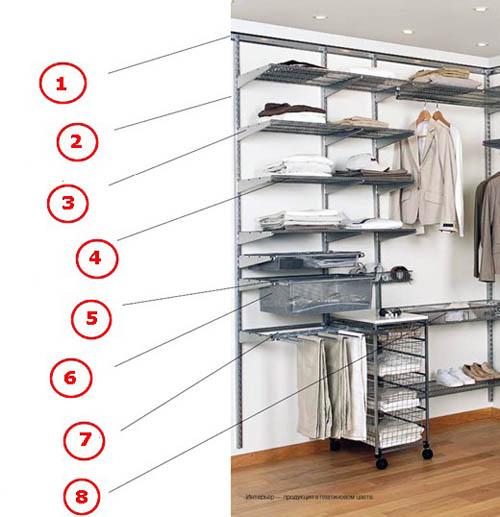 Элементы гардеробной комнаты