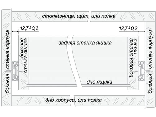 Схема монтажа ящика на шариковых направляющих.