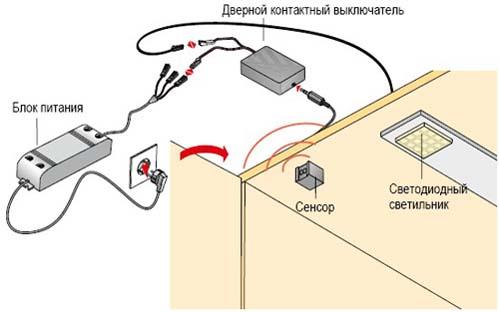 контактного выключателя.