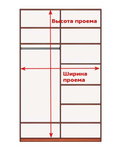 Как рассчитать двери для шкафа купе
