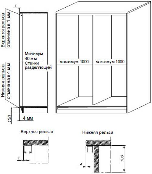 Складные двери от Раумплюс.