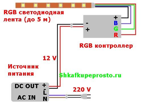 Схема подключения RGB