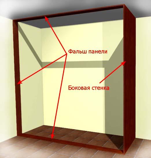 Стенной шкаф своими руками с